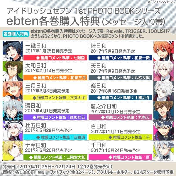 【アイドリッシュセブン 1st PHOTO BOOKシリーズ】ebtenの各巻購入特典帯の担当キャラが公開中!