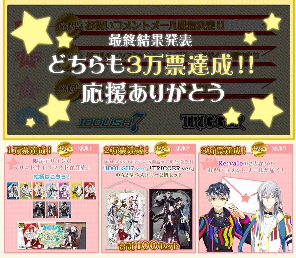 【一番くじ】IDOLiSH7 VS TRIGGER3万票達成!キャラマイド発売・タペストリー絵柄公開・Re:valeからのお祝いコメントメール配信決定!